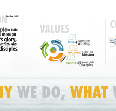 BridgeCity Church | Silver Firs, WA | Mission, Vision, Ministry Context.